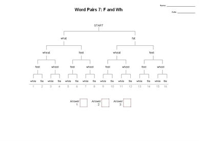 Word Pairs 7: F and Wh - Worksheet Thumbnail